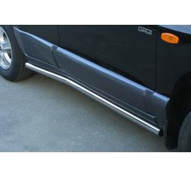 Protection Latérale Hyundai Santa Fe