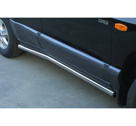 Side Protection Hyundai Santa Fe